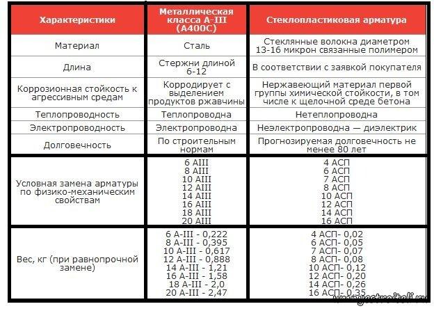 awww.umnyestroiteli.ru_uploads_posts_2013_05_1368731430_sravni20c8a1ff424225098548afc46da3dede.jpg